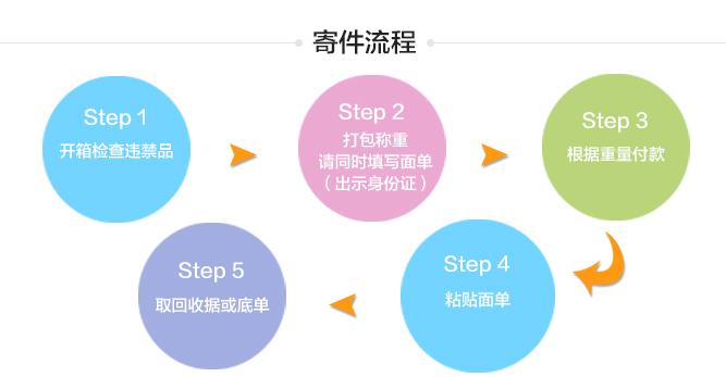 寄件流程1.jpg